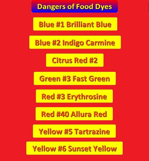 Dangers of Food Dyes