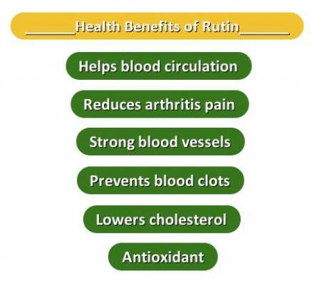 Health benefits of rutin